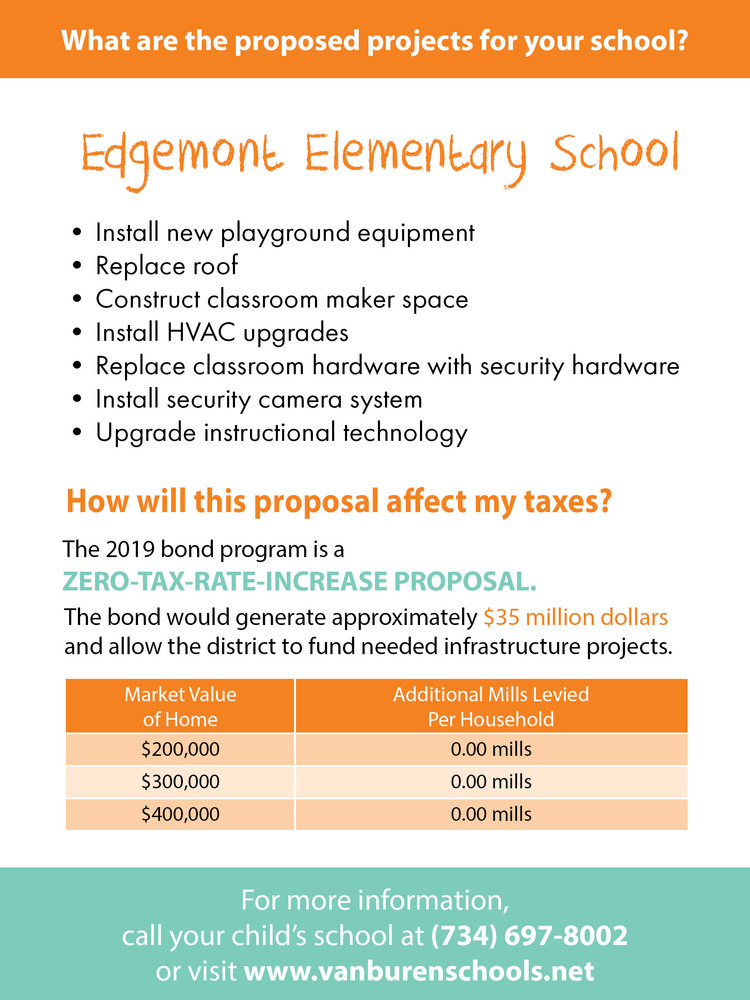 Edgemont Elementary School Bond Projects